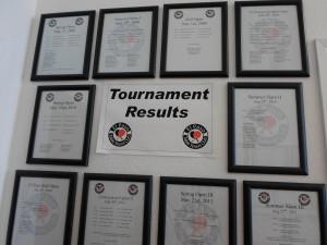 El Paso Tournament Results History Wall